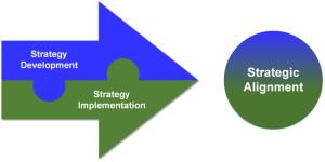 strategy-development-execution-ketan-sharad-deshpande-minnesota-MN